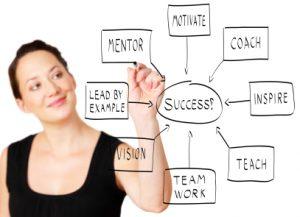 CIO skills